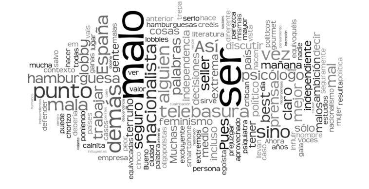 Aplicaciones de contador de palabras para Android