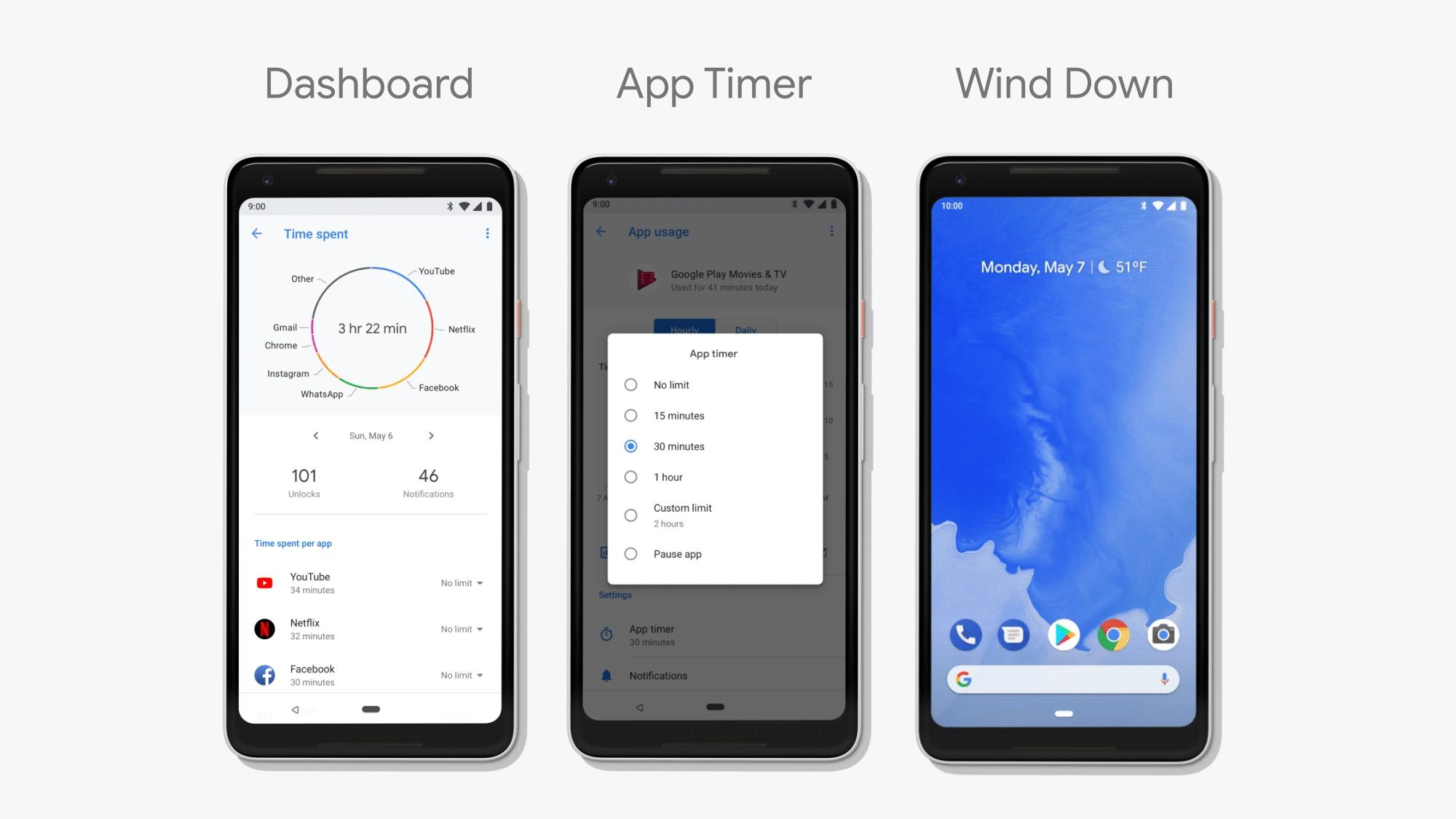 android p novedades futuras